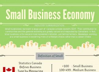 8 Industry Canada Statistics