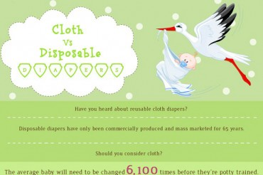 9 Diaper Shower Invitation Wording Examples