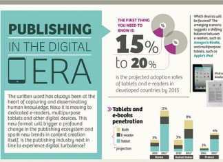 9 Magazine Industry Statistics