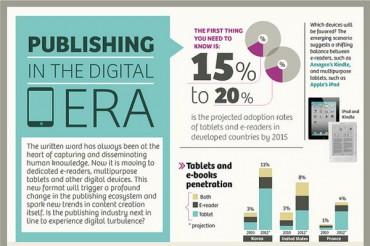 9 Interesting Magazine Industry Statistics