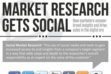 9 Curious Market Research Industry Statistics