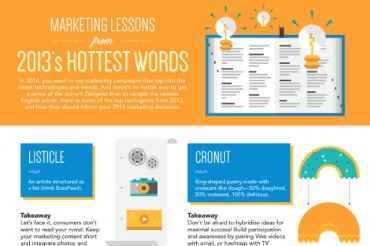 9 Marketing Lessons from the Hottest New Words