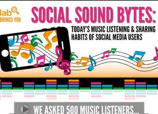 9 Music Industry Statistics