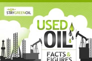 9 Amazing Oil Industry Statistics