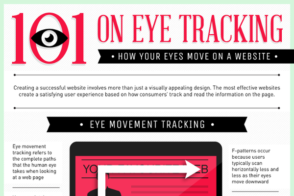 9 Site Design Techniques Optimized for Eye Movement