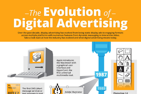the evolution of advertising Mobile advertising has come a long way from clunky banner ads learn how mobile advertising began and where the industry is headed in 2016 of course, this is due to the lightning-fast pace of the advertising industry in general, plus the constant innovations in the mobile ad sector that make it.