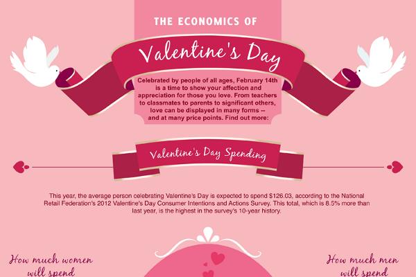 Best Valentine Fundraiser Ideas Brandongaille Com