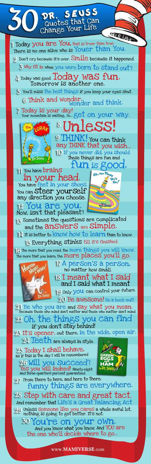 Dr Suess Life Quotes