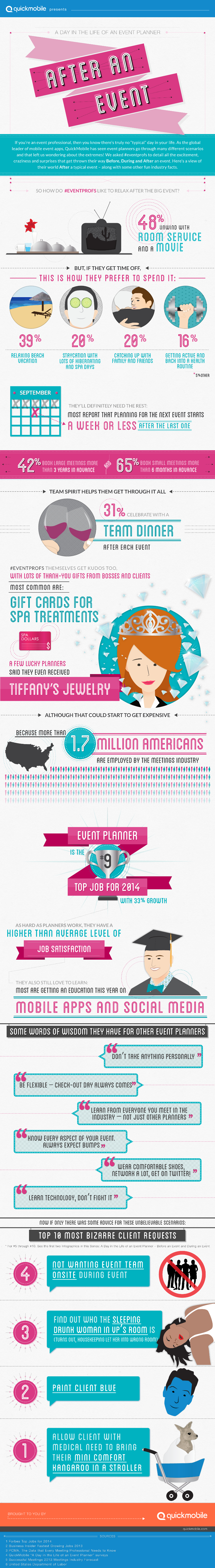 Facts About Event Planners
