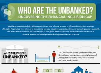 Financial Services Industry Statistics