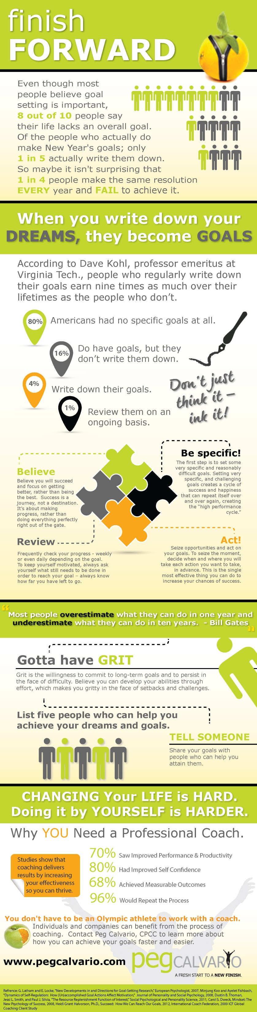 Goal Planning Tips