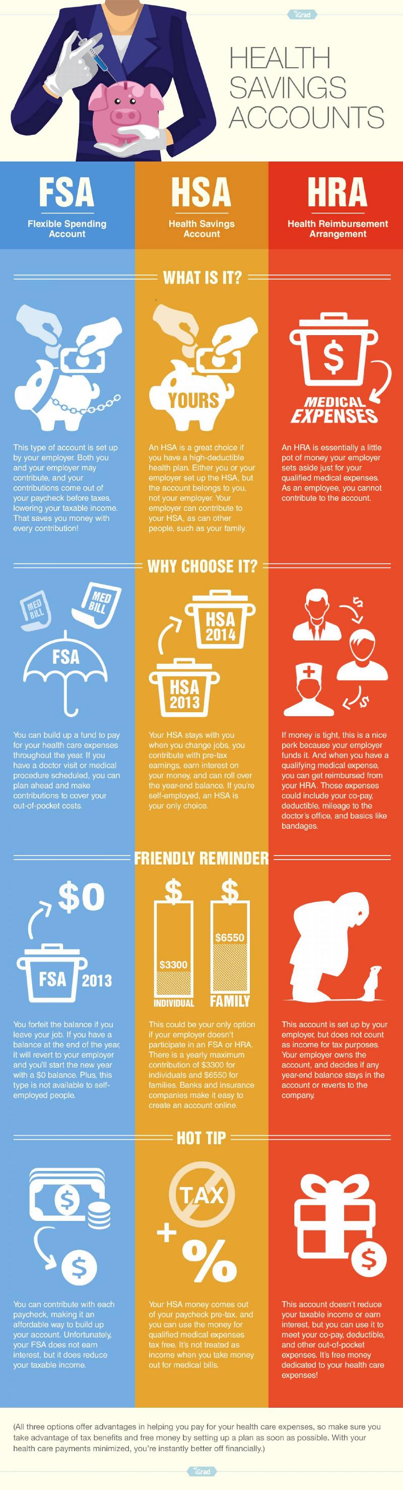 Health Savings Account Comparison