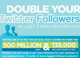 How to Double Your Twitter Followers