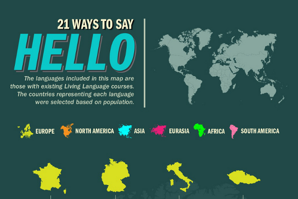 How to Say Hello in 21 Popular Languages