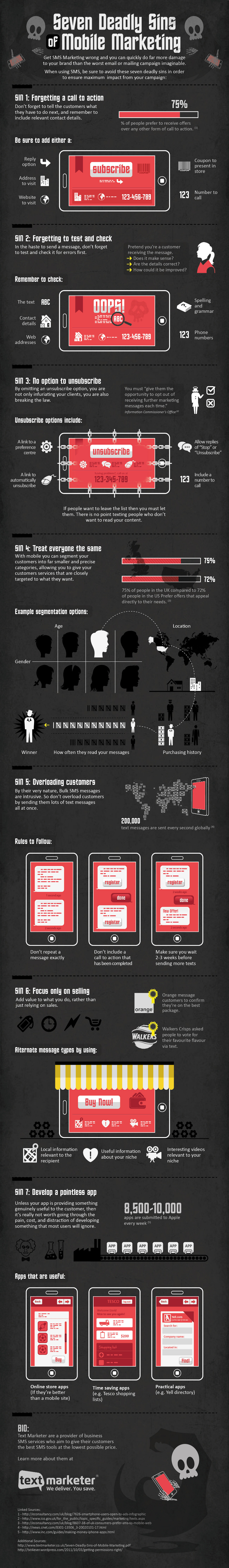 Mobile-Marketing-Sins