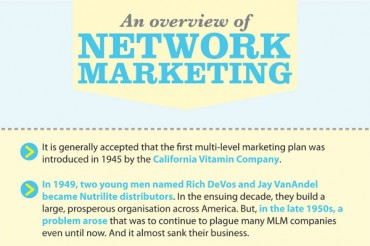 Amazing Network Marketing Industry Statistics