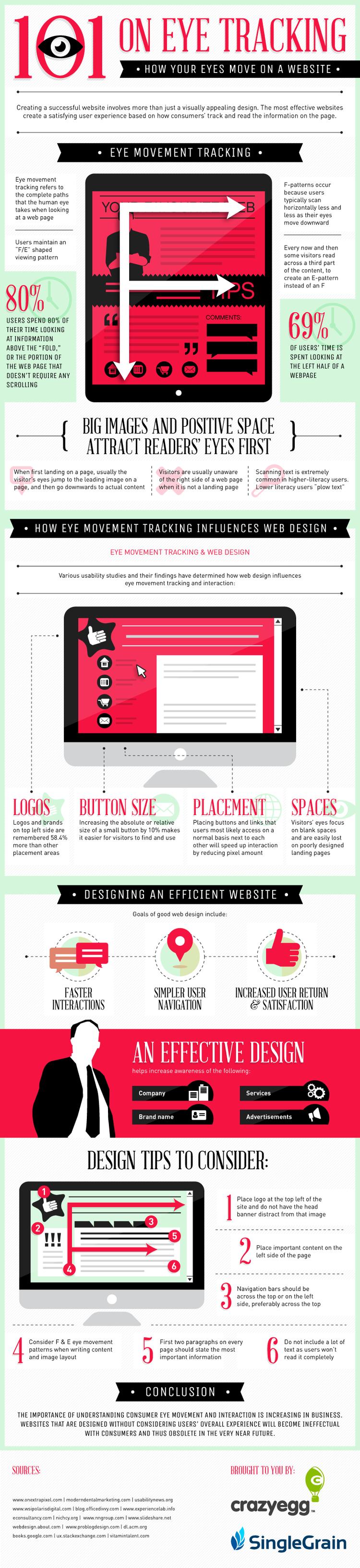 Site-Design-Techniques