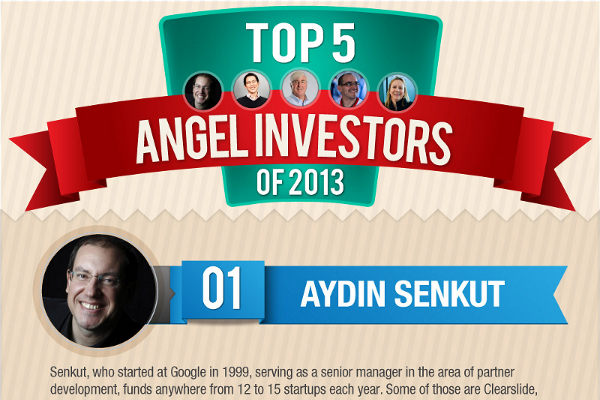 Top 5 Angel Investors Over the Last Year