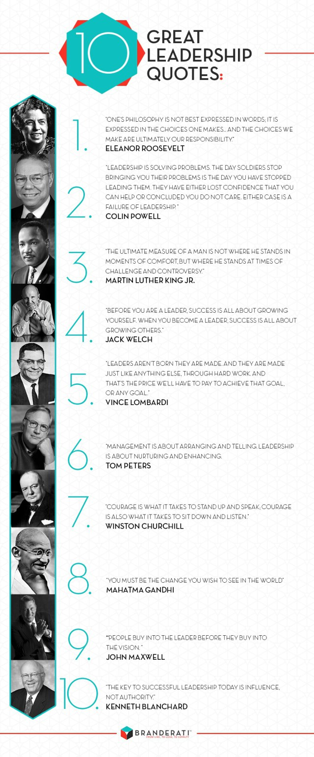 Top Leadership Quotes