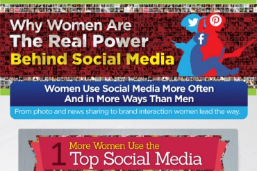Why Women Rule Social Media