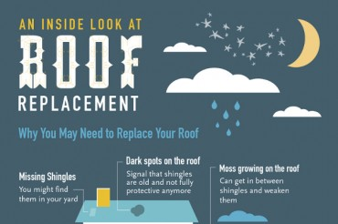 10 Great Roofing Marketing Ideas