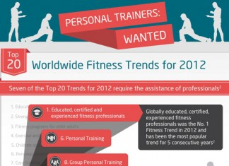 10 Marketing Ideas for Personal Trainers