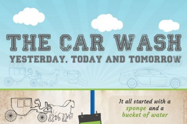 11 Fantastic Car Wash Marketing Ideas