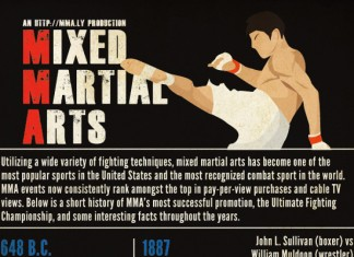 12 Best Martial Arts Marketing Ideas