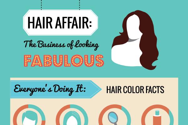 12 good marketing ideas for hair salons brandongaillecom