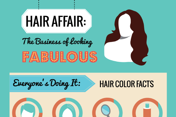 12 good marketing ideas for hair salons for Salon marketing