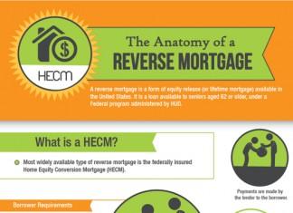 13 Reverse Mortgage Marketing Ideas