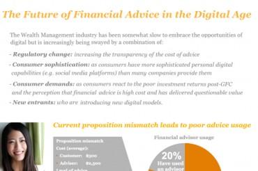 14 Marketing Ideas for Financial Advisors
