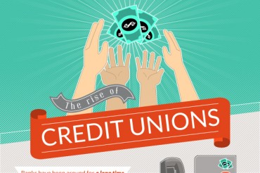 15 Marketing Ideas for Credit Unions