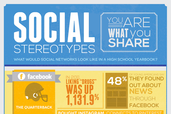 Funny Yearbook Promotion Ideas: 16 Terrific Yearbook Marketing Ideas