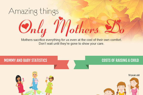 27 exceptional birthday messages for mom brandongaille com
