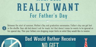 35 Happy Fathers Day Messages for Cards