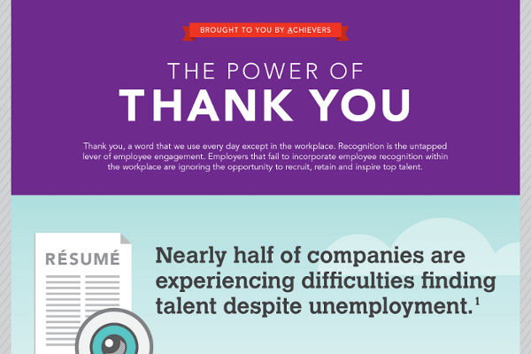 39 Thank You Messages For Employees | Brandongaille.Com