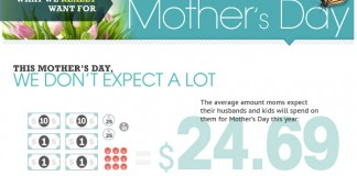 47 Mothers Day Messages From Children