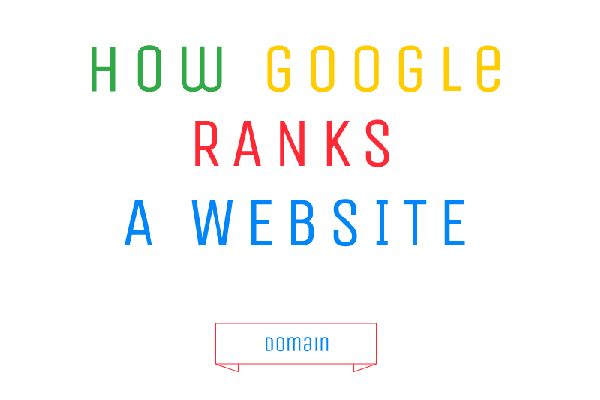 5 Most Important Components of the Google Algorithm