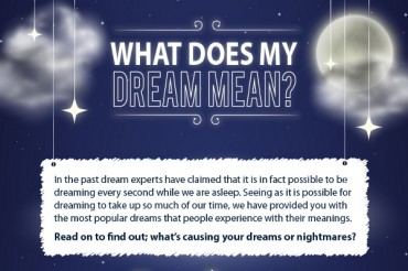 6 Most Common Dreams and Their Meanings