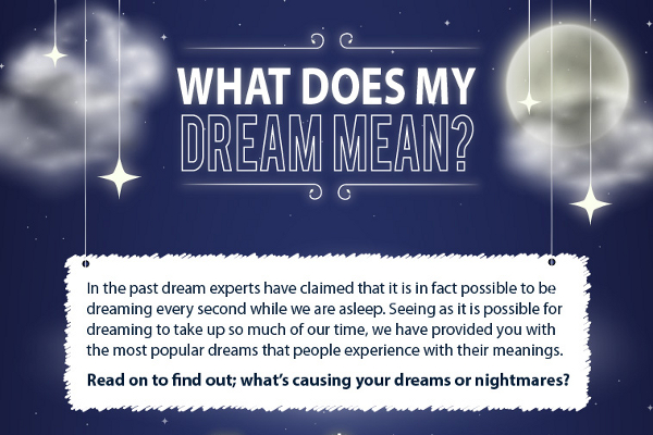 6 Most Common Dreams And Their Meanings - Brandongaillecom-7201