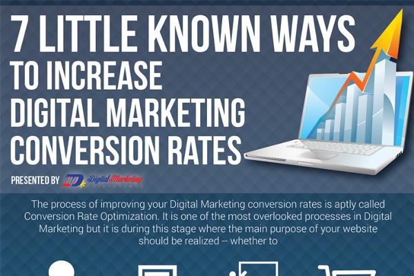 7 Ways to Increase Conversion Rates