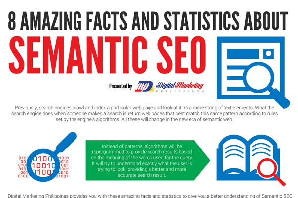 8 Ways Semantic SEO Increases Rankings