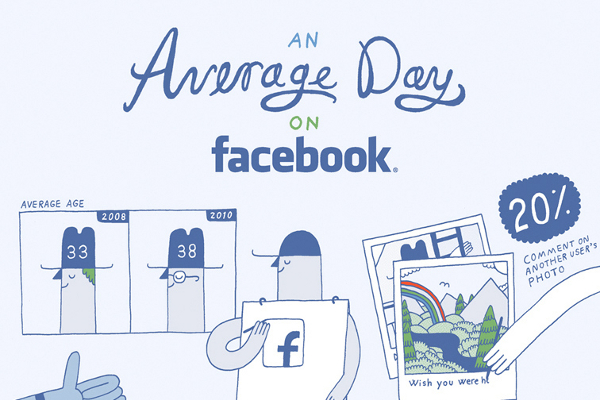 9 Categories that All Facebook Friends Fall Into
