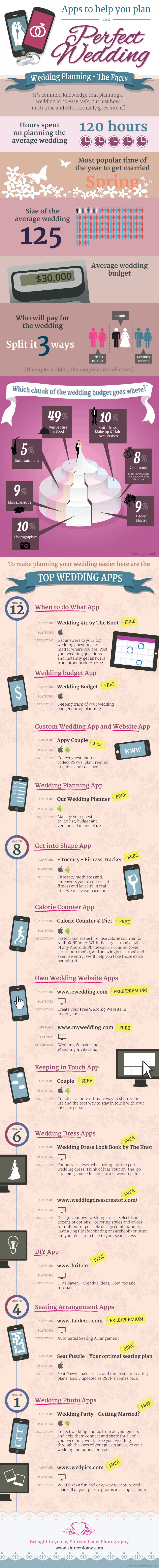 Best Wedding Planning Apps