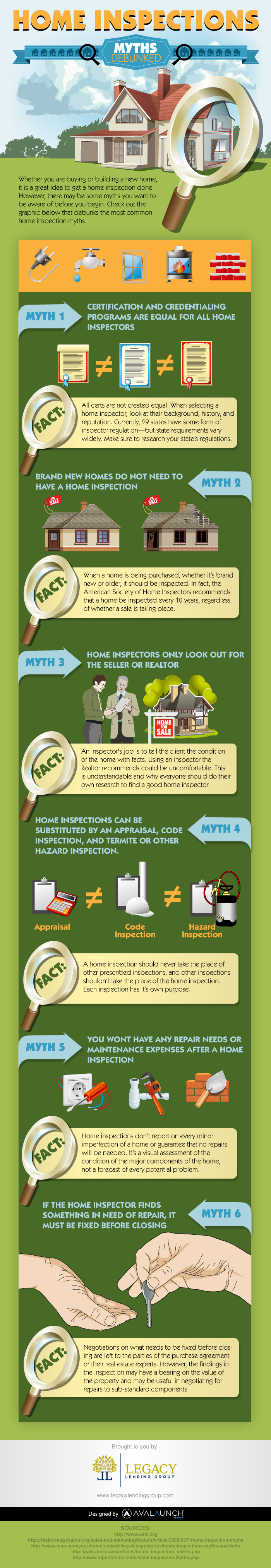 Home Inspection Myths