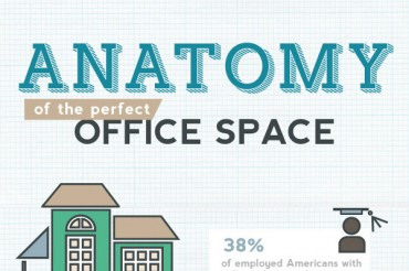 How to Create the Pefect Office Space