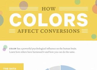 The Best Color for Hyperlinks