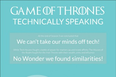 The Game of Thrones Houses in Today's Tech Industry