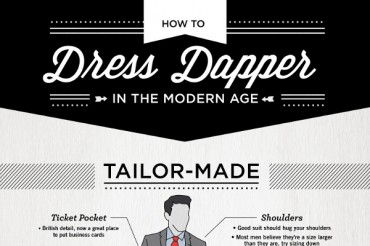 The Man's Guide to Dressing Sharp